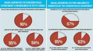 ferguson report stats