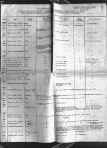 NAACP Chart Legal Punishment of Lynching-page-001